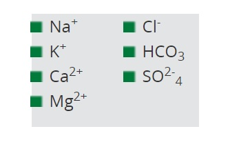 chemicals for which humic acids have fixation properties